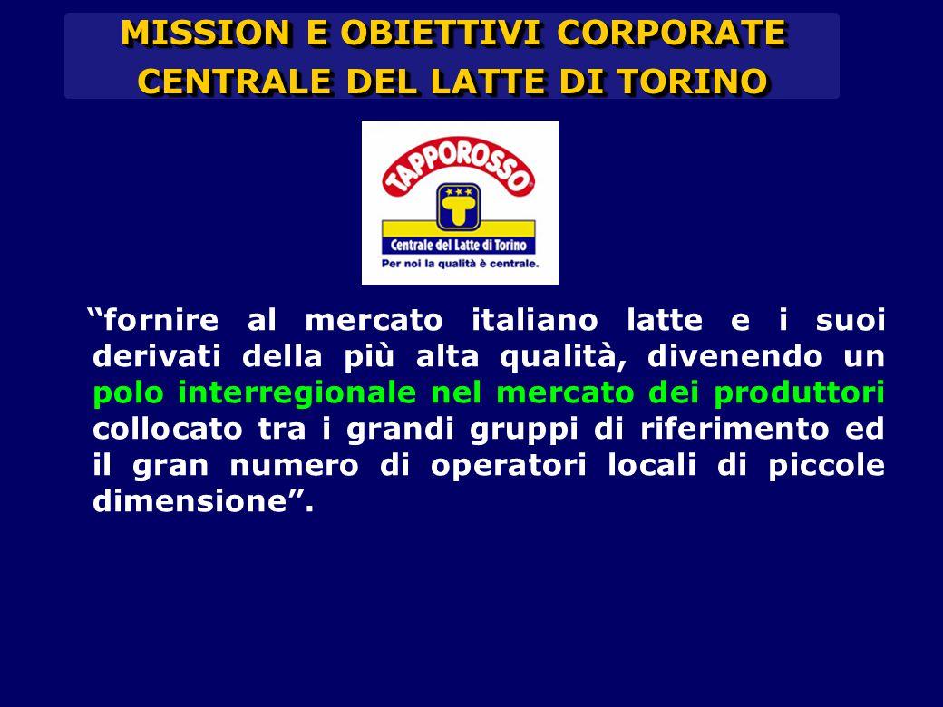 MISSION E OBIETTIVI CORPORATE CENTRALE DEL LATTE DI TORINO