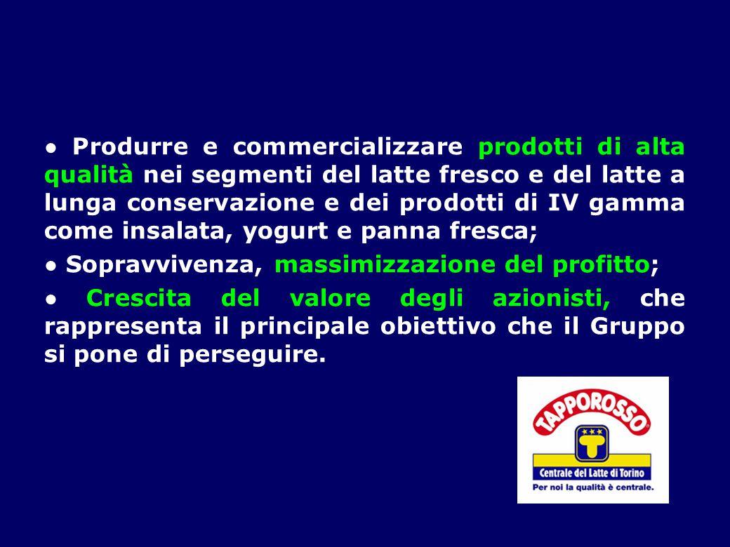 ● Produrre e commercializzare prodotti di alta qualità nei segmenti del latte fresco e del latte a lunga conservazione e dei prodotti di IV gamma come insalata, yogurt e panna fresca;