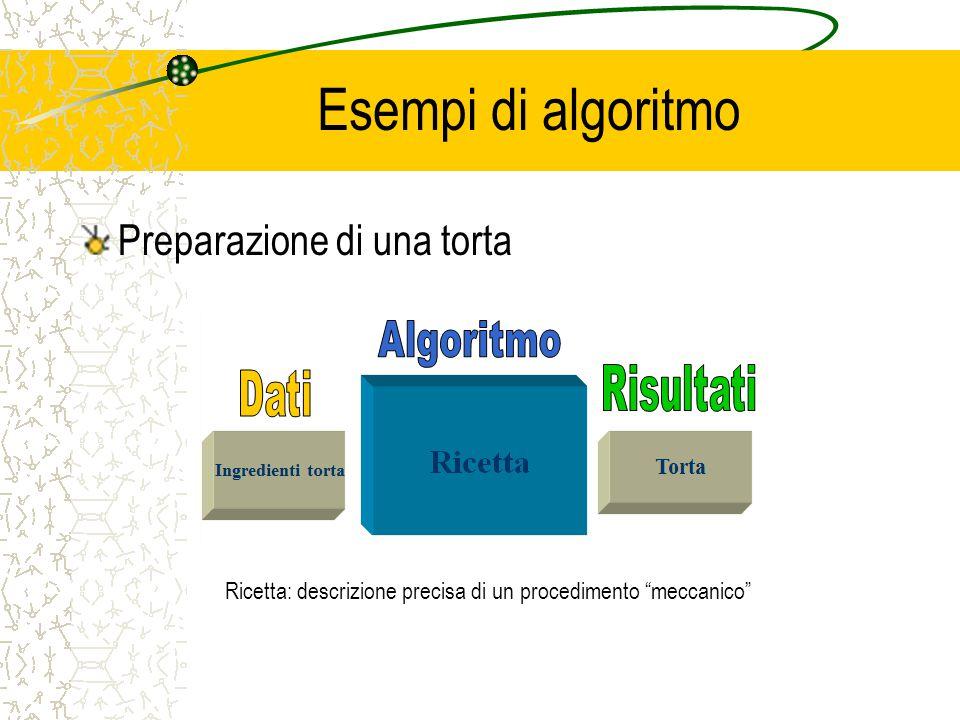 Esempi di algoritmo Preparazione di una torta