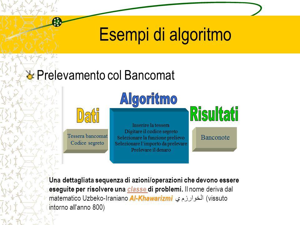 Esempi di algoritmo Prelevamento col Bancomat