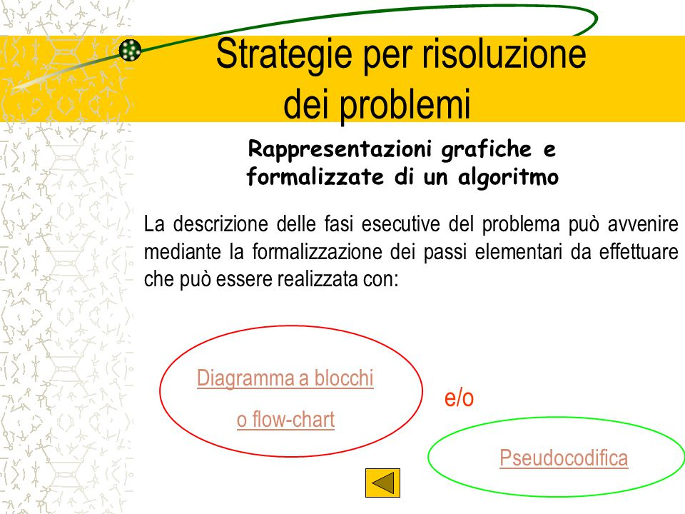 Strategie per risoluzione dei problemi