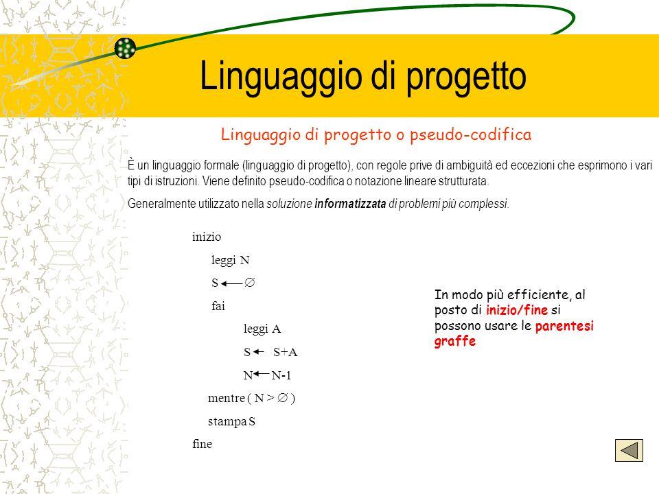 Linguaggio di progetto