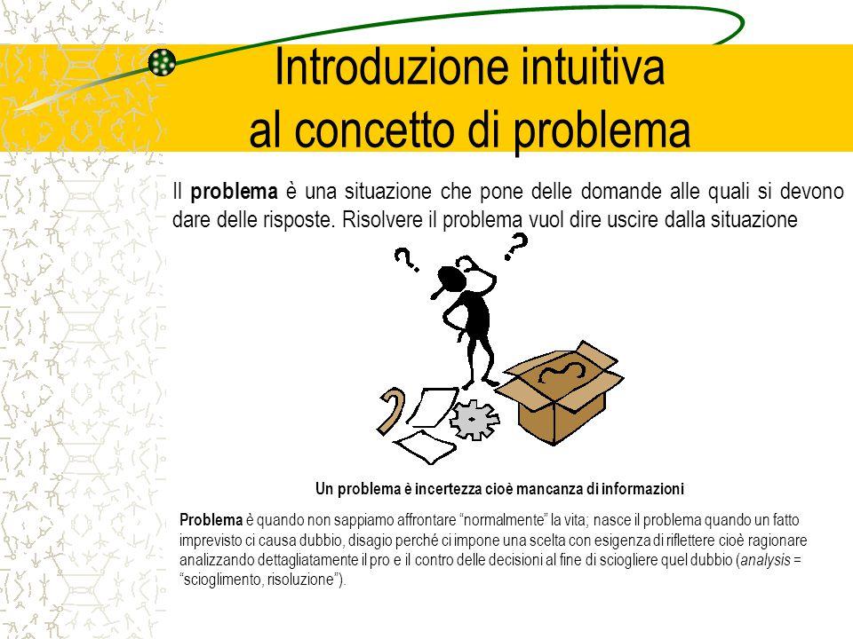 Introduzione intuitiva al concetto di problema