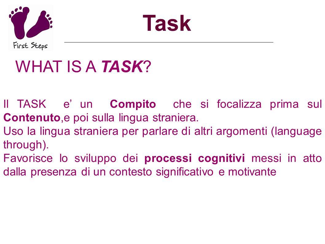 Task WHAT IS A TASK Il TASK e' un Compito che si focalizza prima sul Contenuto,e poi sulla lingua straniera.