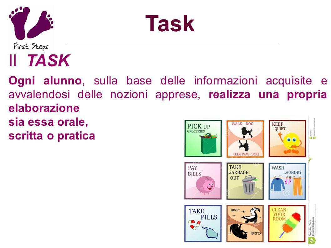 Task Il TASK. Ogni alunno, sulla base delle informazioni acquisite e avvalendosi delle nozioni apprese, realizza una propria elaborazione.