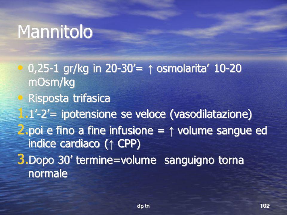 Mannitolo 0,25-1 gr/kg in 20-30'= ↑ osmolarita' 10-20 mOsm/kg