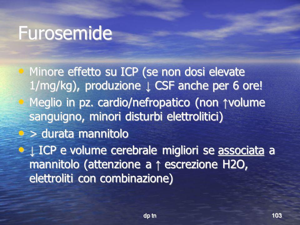 Furosemide Minore effetto su ICP (se non dosi elevate 1/mg/kg), produzione ↓ CSF anche per 6 ore!
