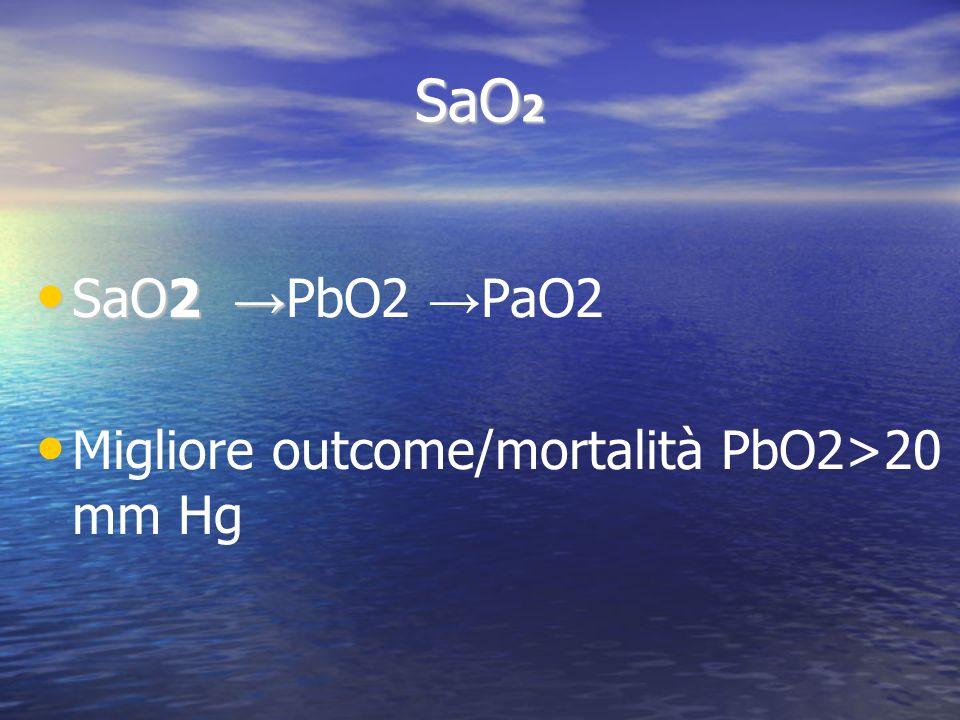 SaO2 SaO2 →PbO2 →PaO2 Migliore outcome/mortalità PbO2>20 mm Hg