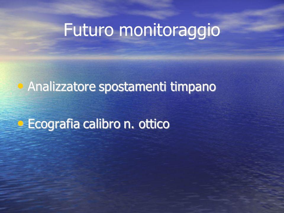 Futuro monitoraggio Analizzatore spostamenti timpano