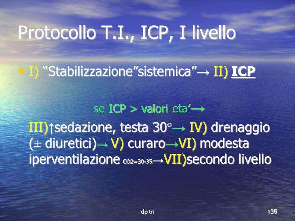 Protocollo T.I., ICP, I livello
