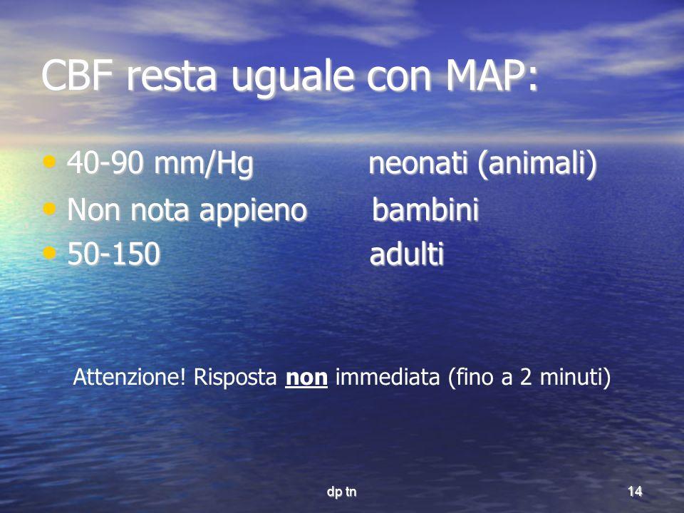 CBF resta uguale con MAP: