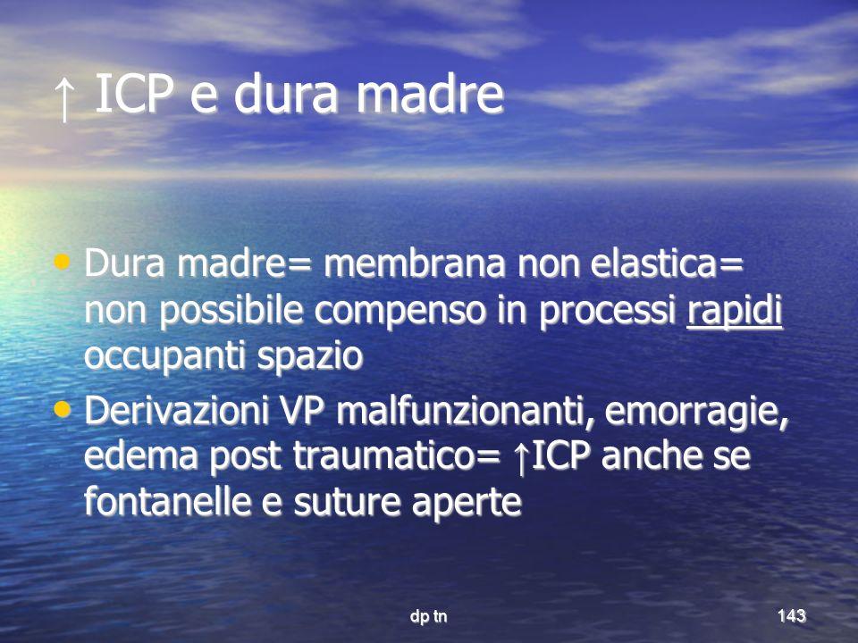 ↑ ICP e dura madre Dura madre= membrana non elastica= non possibile compenso in processi rapidi occupanti spazio.