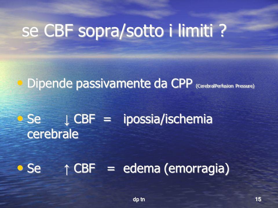 se CBF sopra/sotto i limiti