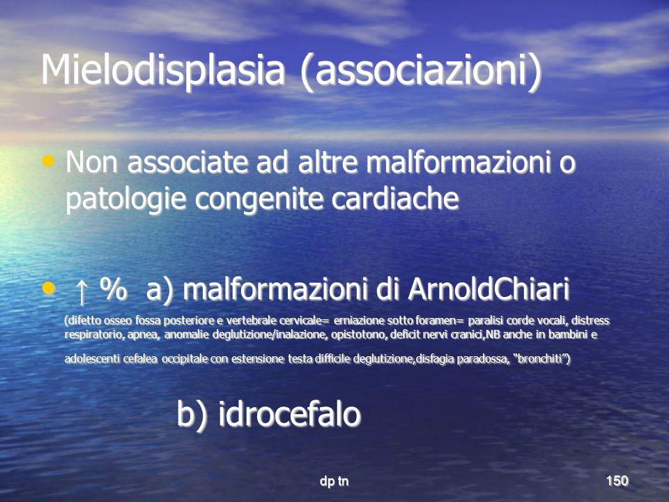 Mielodisplasia (associazioni)