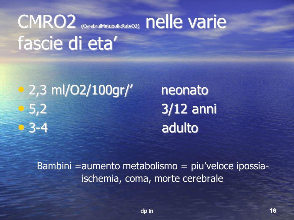 CMRO2 (CerebralMetabolicRateO2) nelle varie fascie di eta'