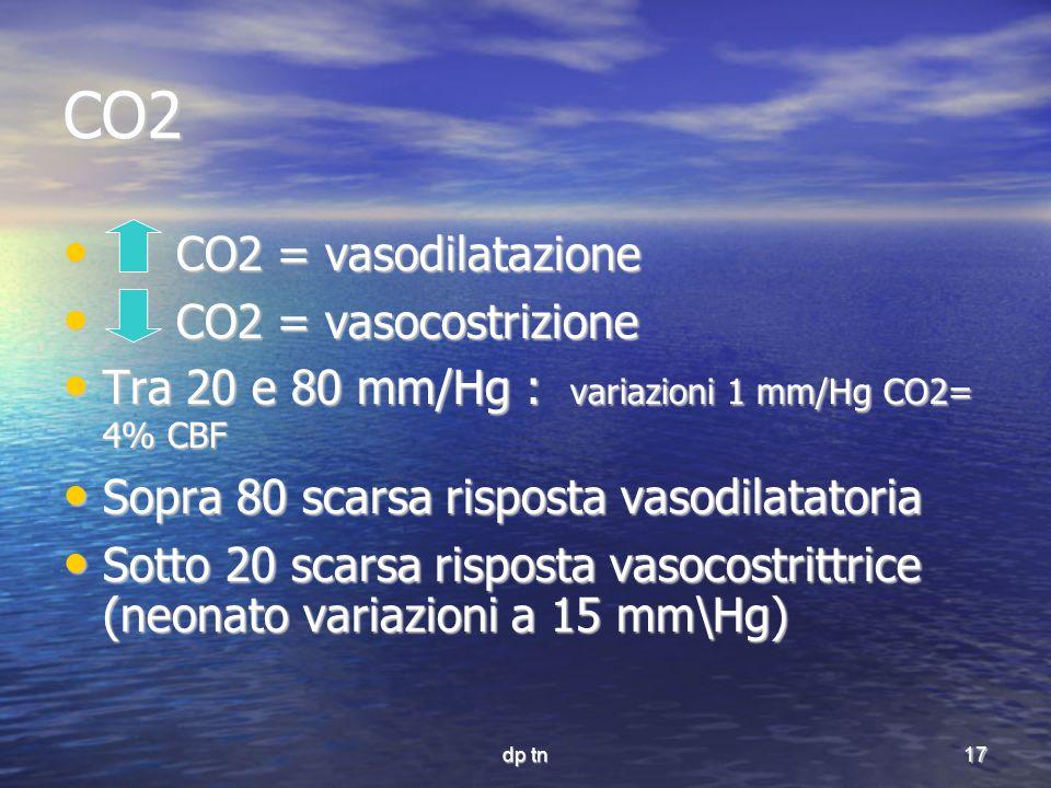 CO2 CO2 = vasodilatazione CO2 = vasocostrizione