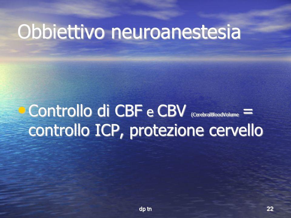 Obbiettivo neuroanestesia