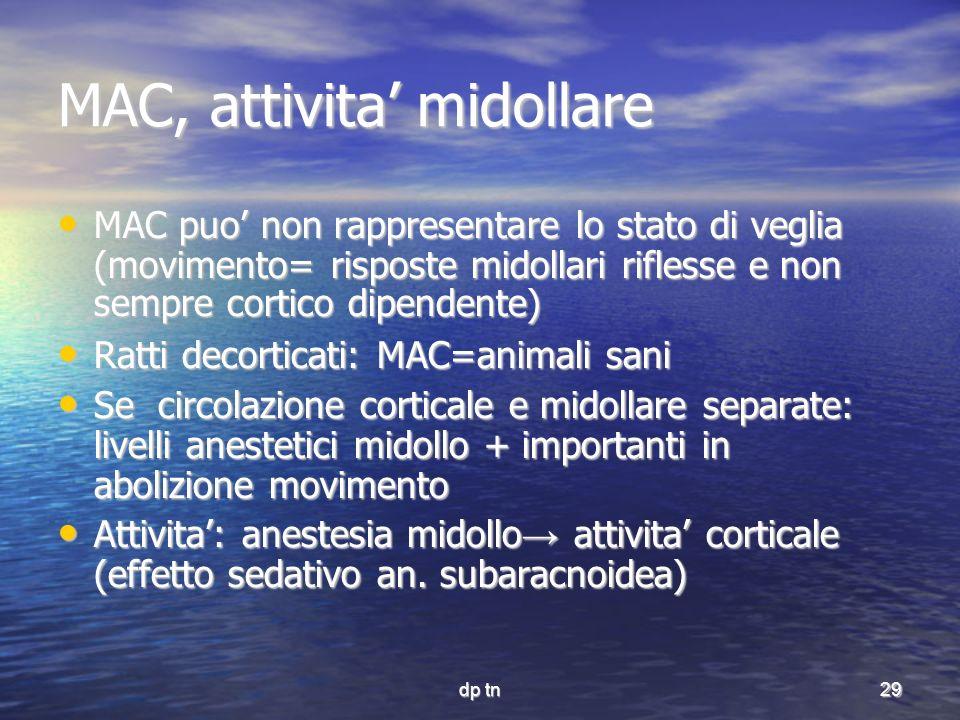 MAC, attivita' midollare