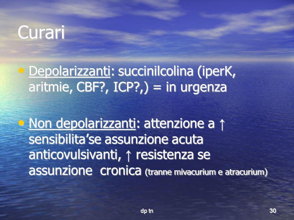Curari Depolarizzanti: succinilcolina (iperK, aritmie, CBF , ICP ,) = in urgenza.