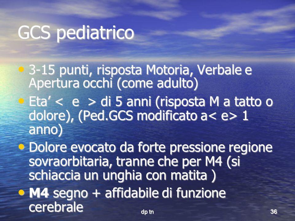GCS pediatrico 3-15 punti, risposta Motoria, Verbale e Apertura occhi (come adulto)