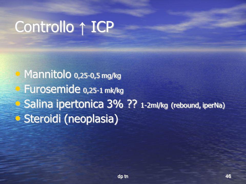 Controllo ↑ ICP Mannitolo 0,25-0,5 mg/kg Furosemide 0,25-1 mk/kg