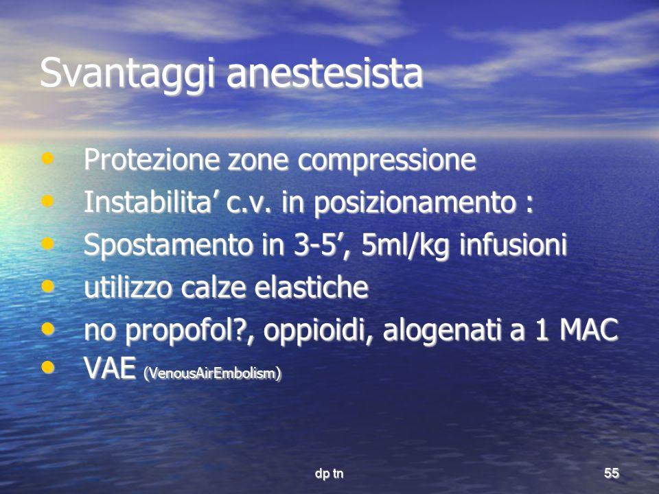 Svantaggi anestesista