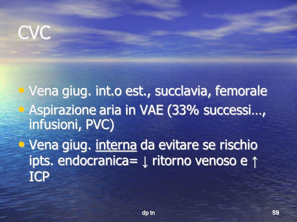 CVC Vena giug. int.o est., succlavia, femorale