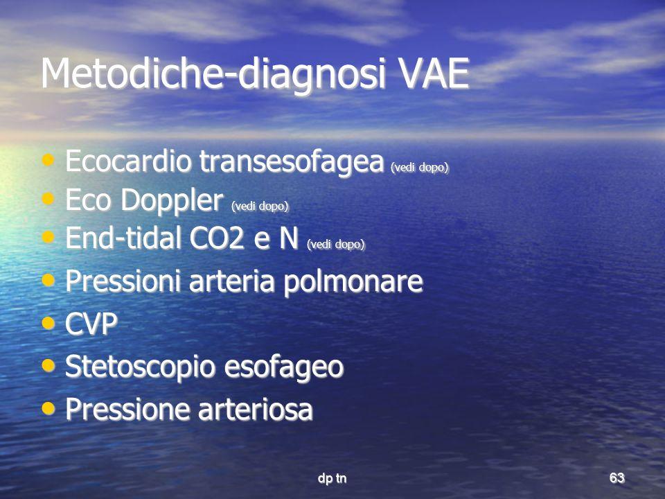 Metodiche-diagnosi VAE