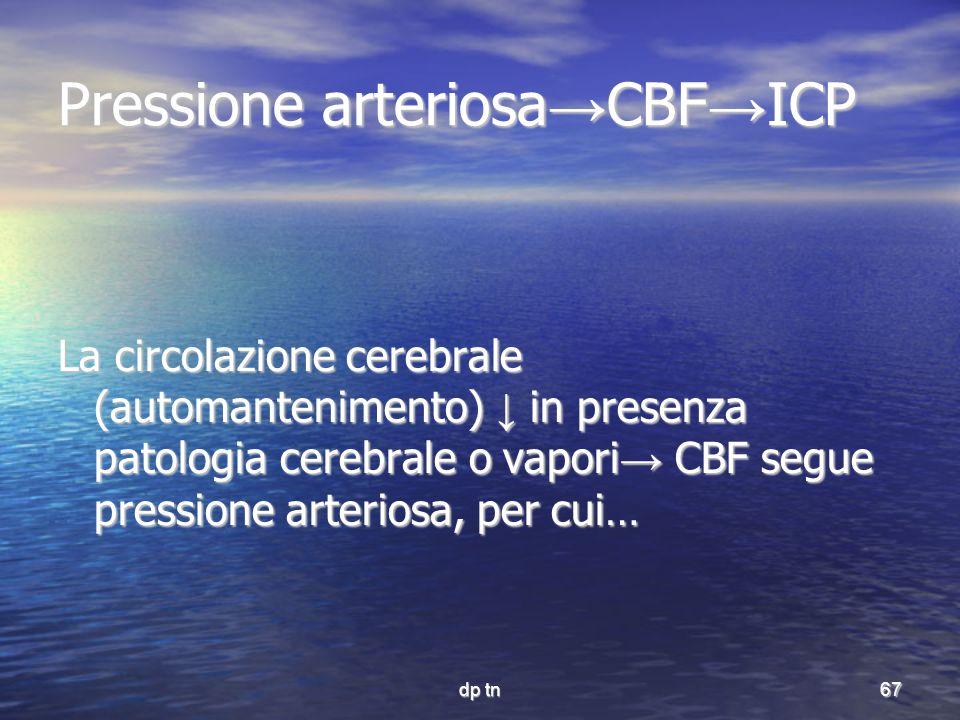 Pressione arteriosa→CBF→ICP