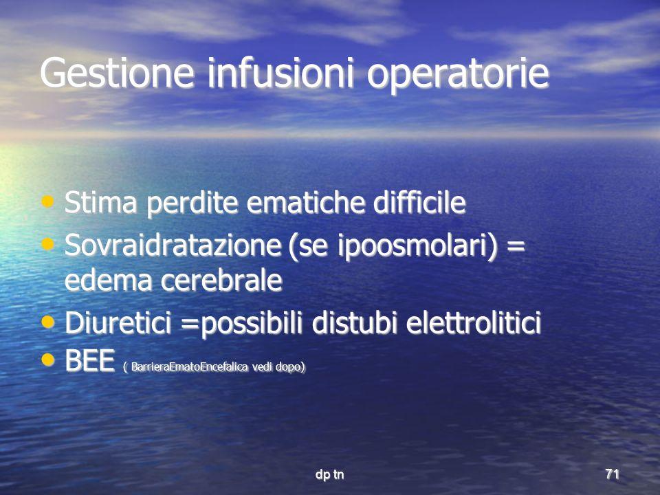 Gestione infusioni operatorie