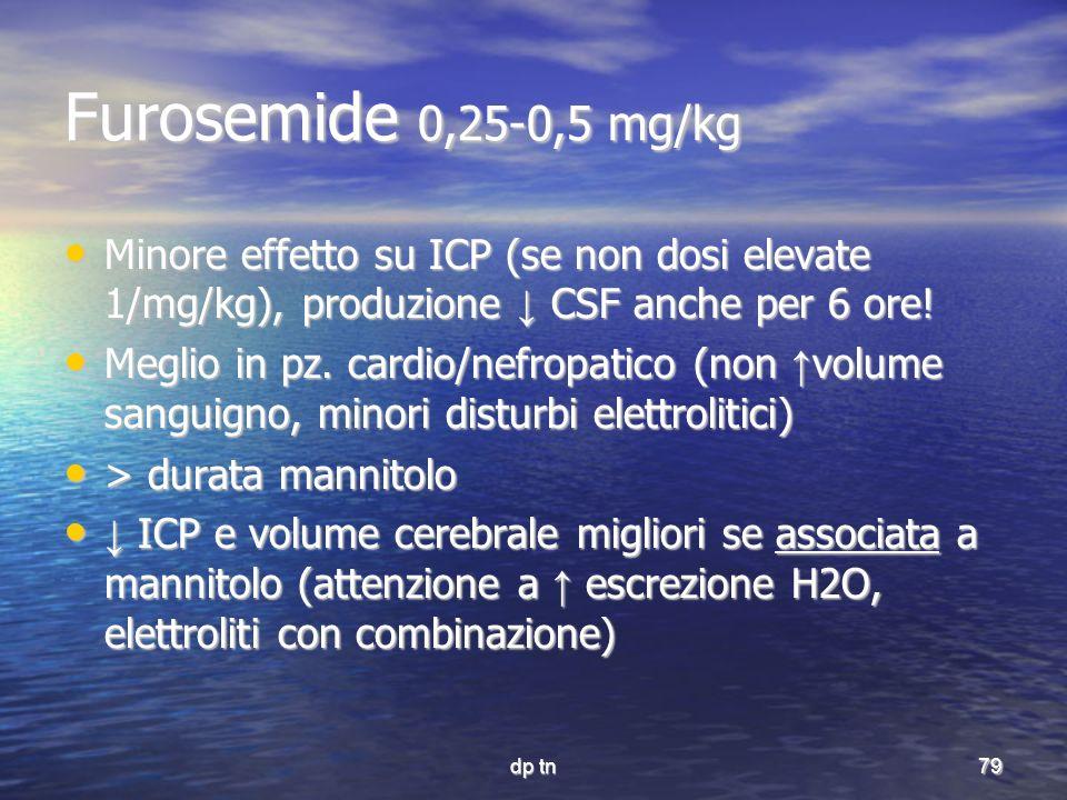 Furosemide 0,25-0,5 mg/kg Minore effetto su ICP (se non dosi elevate 1/mg/kg), produzione ↓ CSF anche per 6 ore!