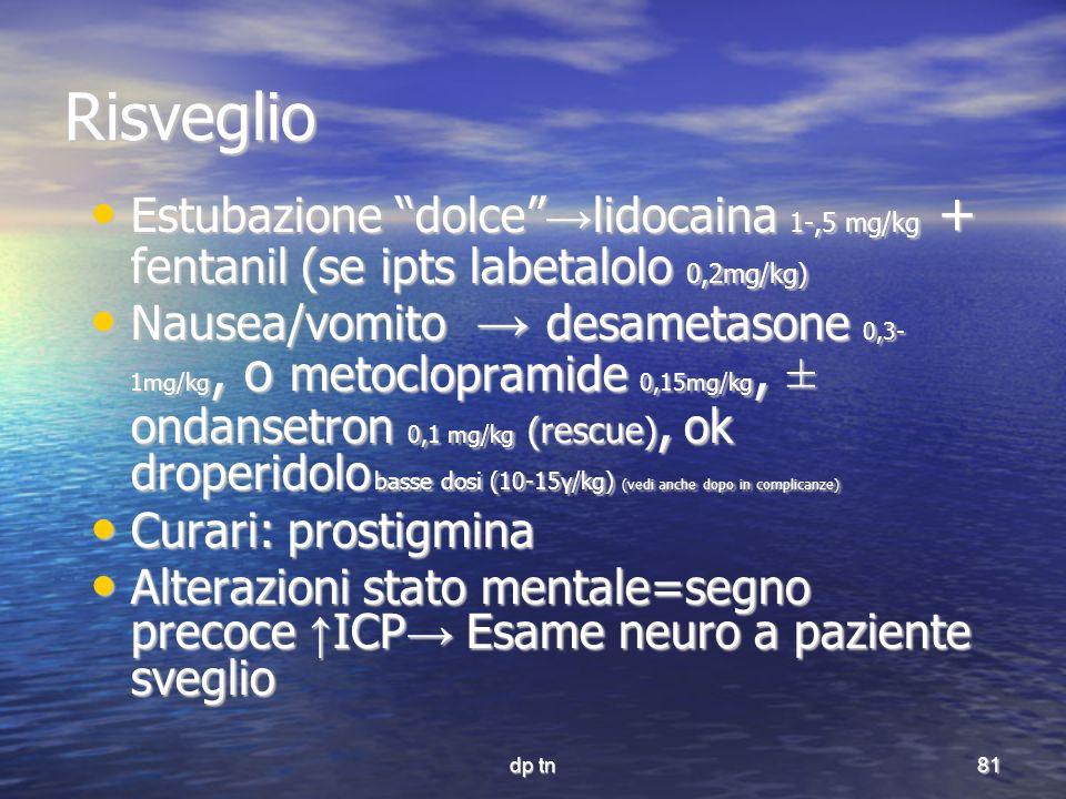 Risveglio Estubazione dolce →lidocaina 1-,5 mg/kg + fentanil (se ipts labetalolo 0,2mg/kg)