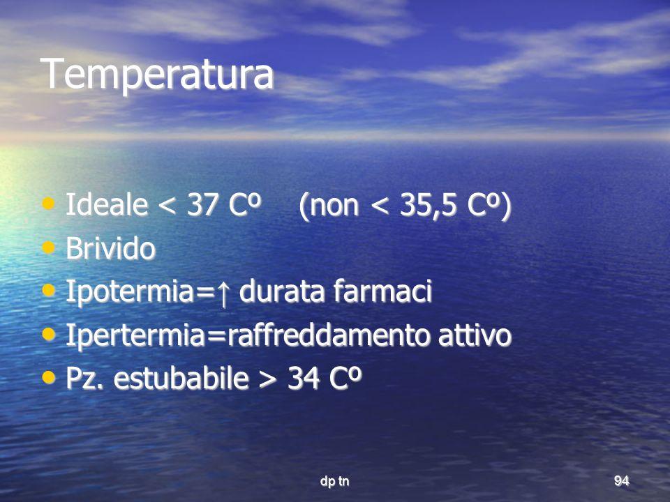 Temperatura Ideale < 37 Cº (non < 35,5 Cº) Brivido