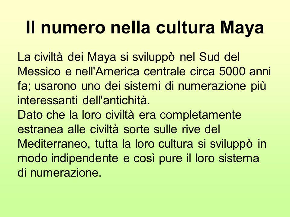 Il numero nella cultura Maya