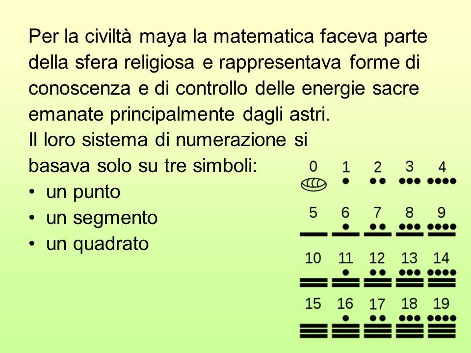 Per la civiltà maya la matematica faceva parte