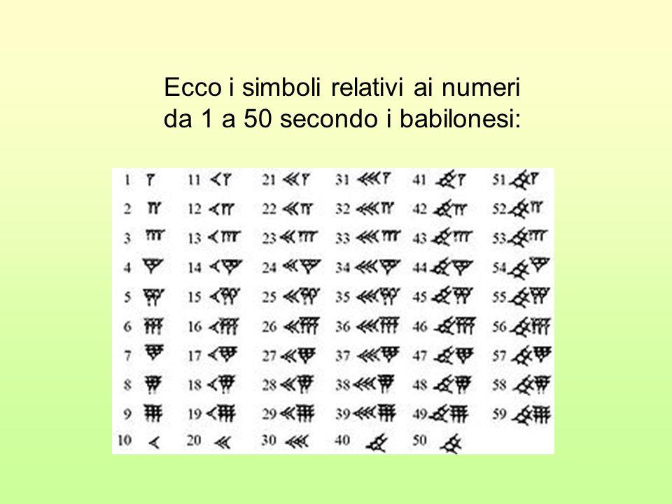 Ecco i simboli relativi ai numeri da 1 a 50 secondo i babilonesi: