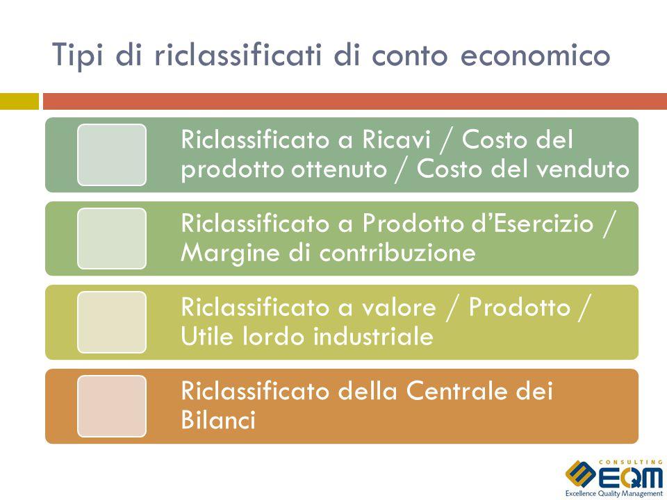 Tipi di riclassificati di conto economico