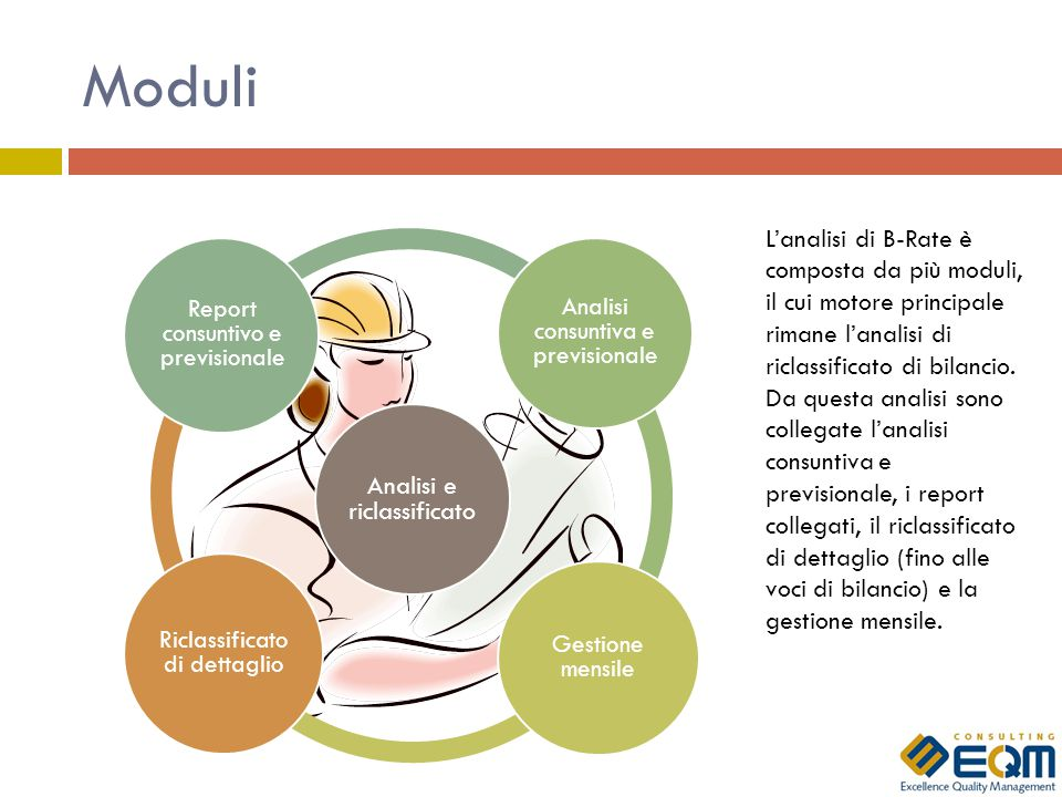 Moduli Analisi e riclassificato. Report consuntivo e previsionale. Analisi consuntiva e previsionale.