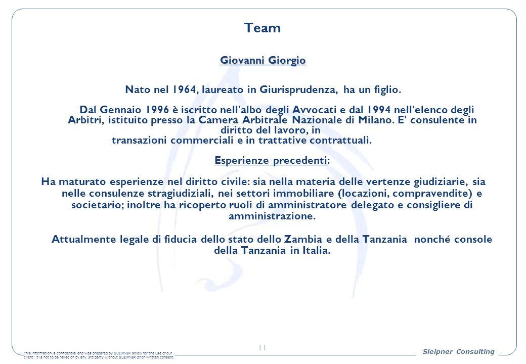 Team Giovanni Giorgio.