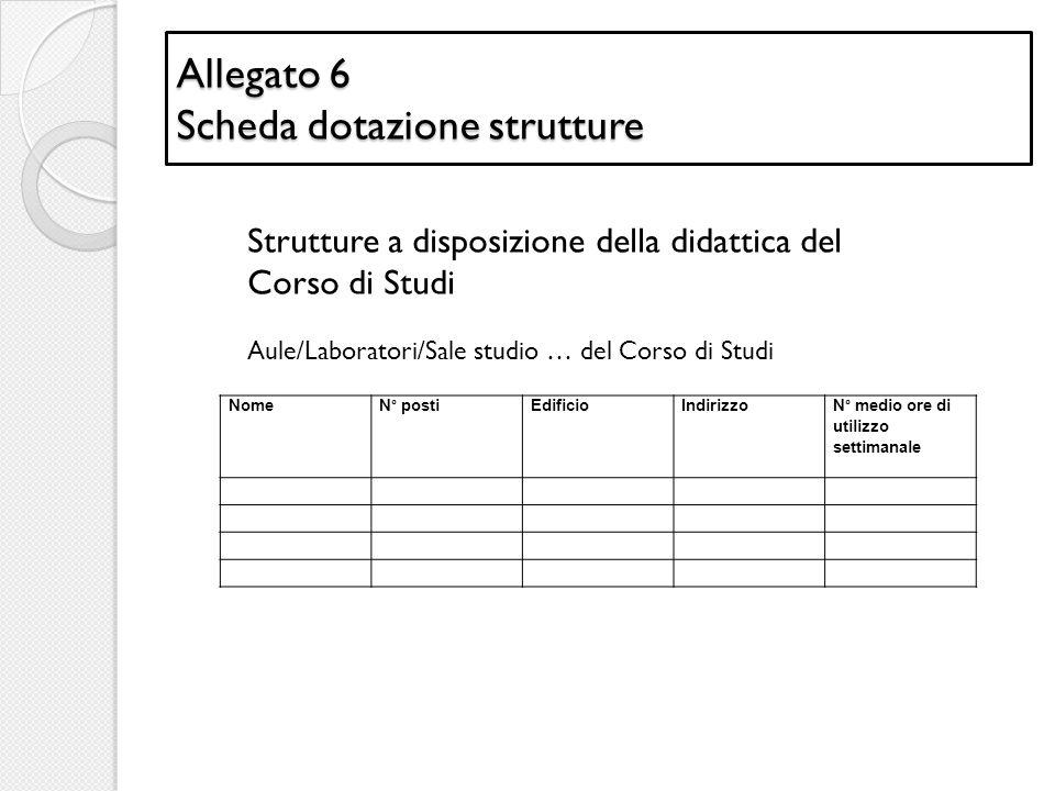 Allegato 6 Scheda dotazione strutture