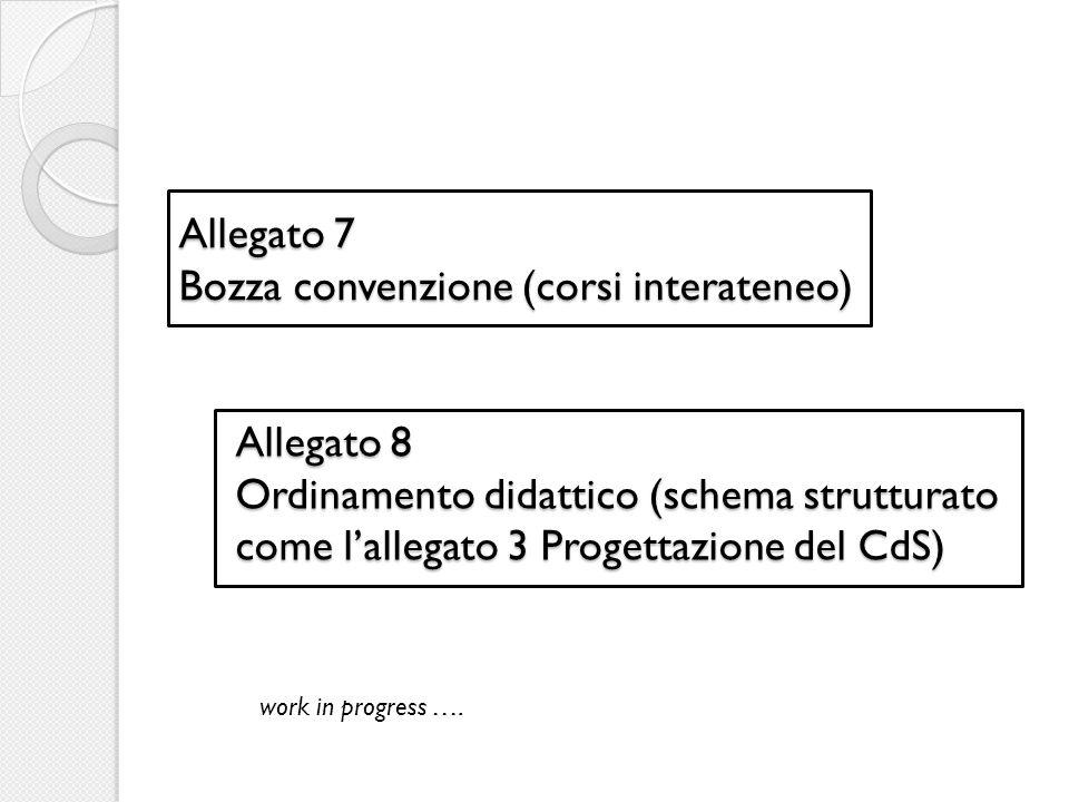 Allegato 7 Bozza convenzione (corsi interateneo)
