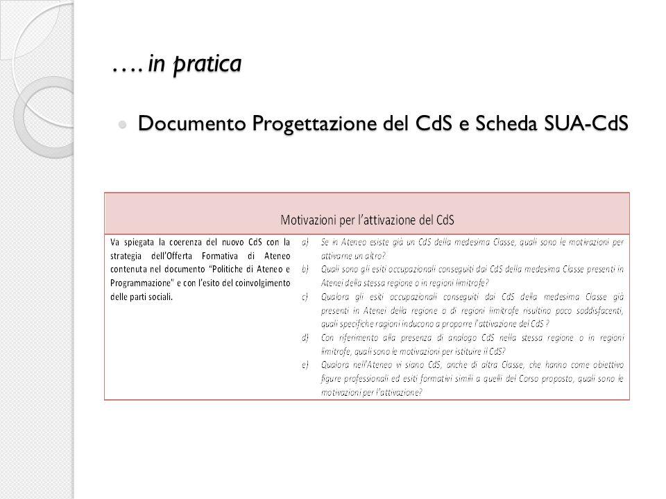 …. in pratica Documento Progettazione del CdS e Scheda SUA-CdS
