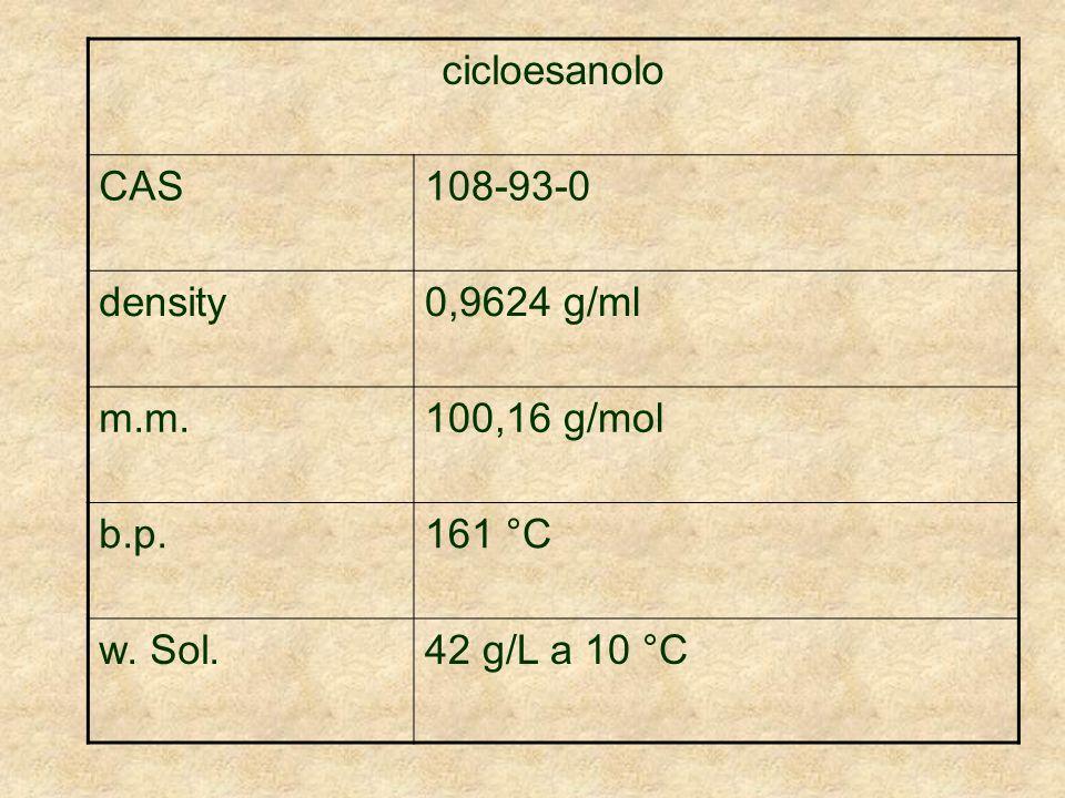 cicloesanolo CAS 108-93-0 density 0,9624 g/ml m.m. 100,16 g/mol b.p. 161 °C w. Sol. 42 g/L a 10 °C