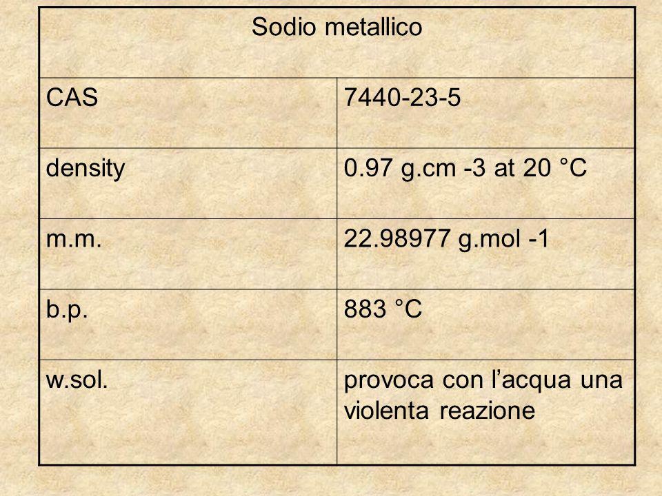Sodio metallico CAS. 7440-23-5. density. 0.97 g.cm -3 at 20 °C. m.m. 22.98977 g.mol -1 b.p. 883 °C.