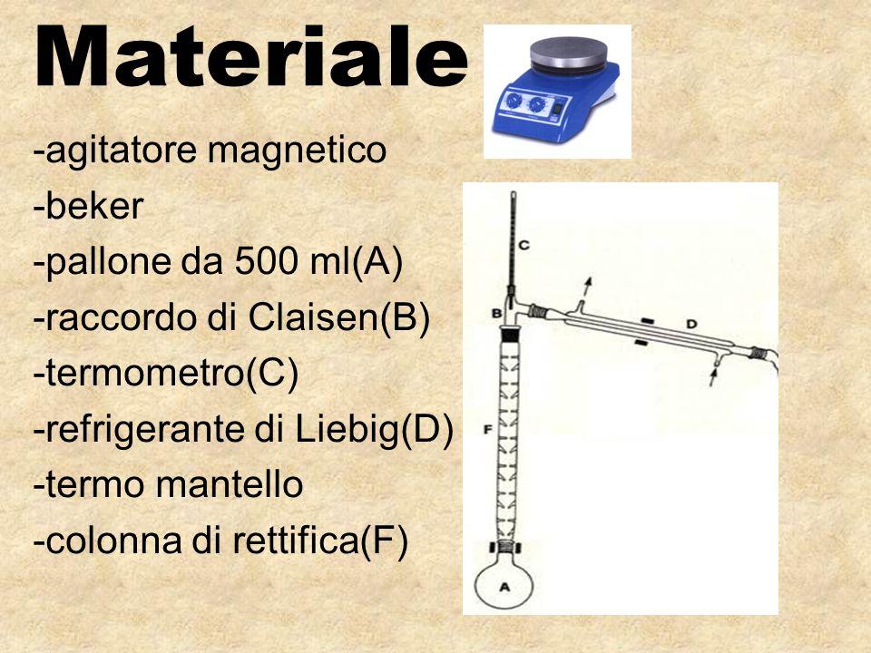-raccordo di Claisen(B) -termometro(C) -refrigerante di Liebig(D)