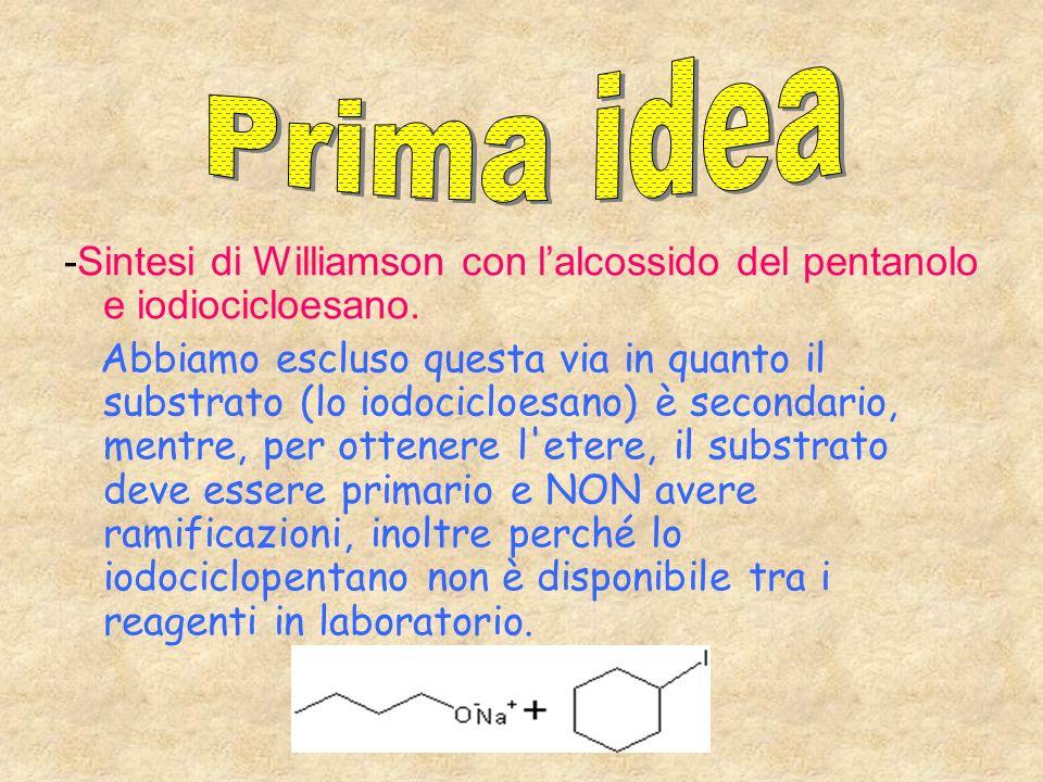 Prima idea -Sintesi di Williamson con l'alcossido del pentanolo e iodiocicloesano.