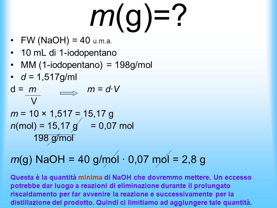 m(g)= m(g) NaOH = 40 g/mol · 0,07 mol = 2,8 g FW (NaOH) = 40 u.m.a.