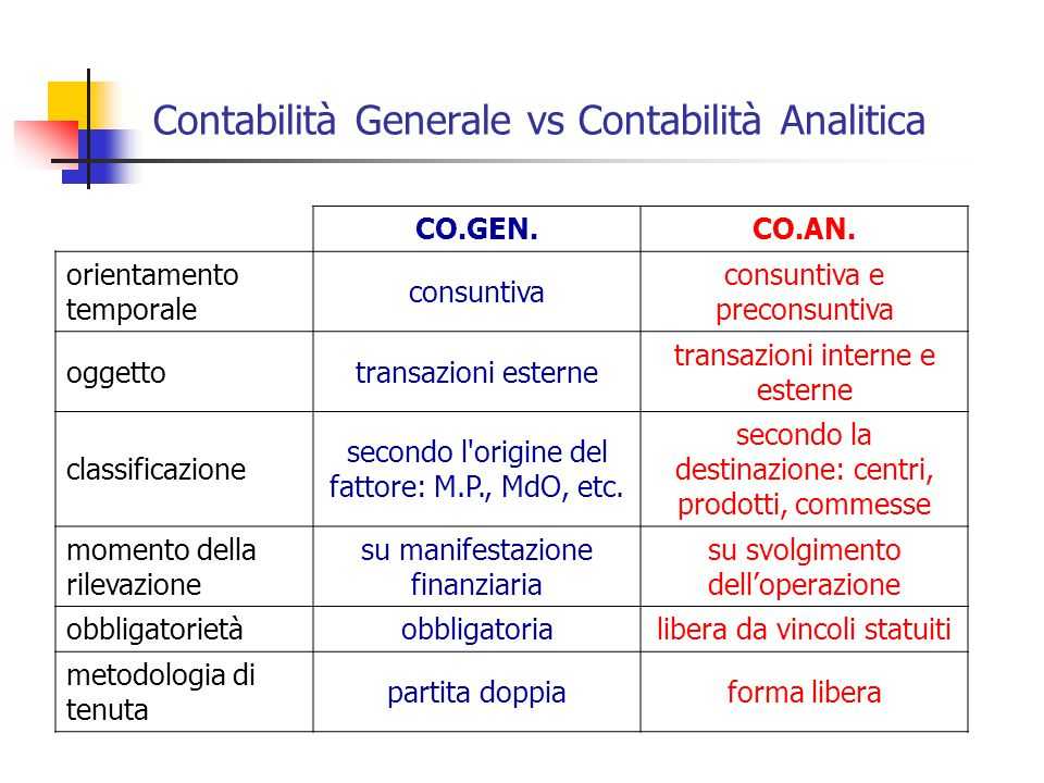 Contabilità Generale vs Contabilità Analitica