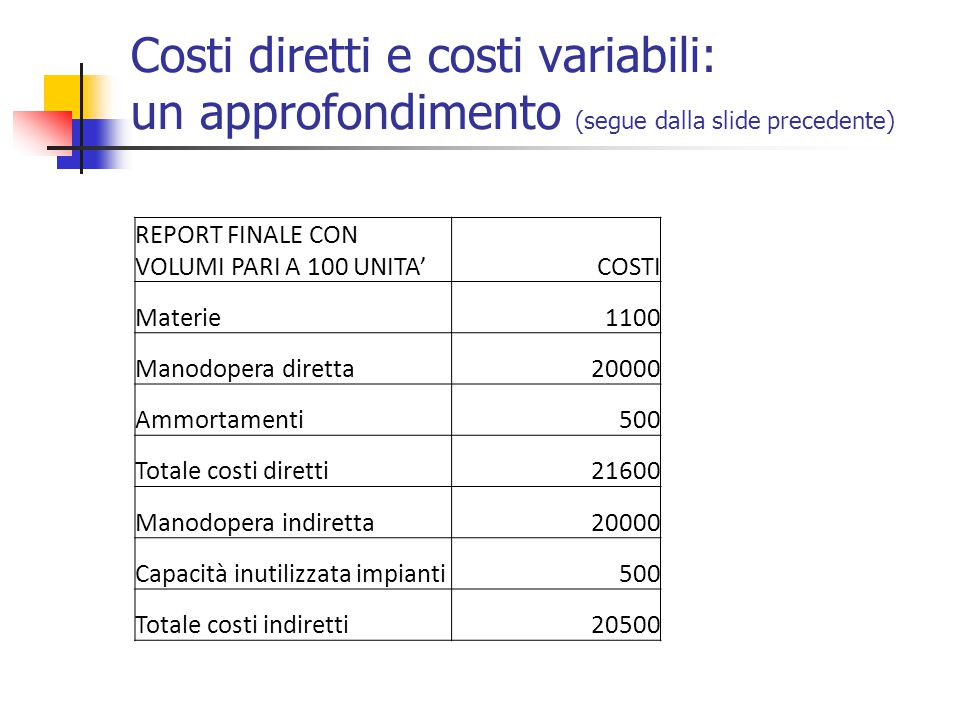 Costi diretti e costi variabili: un approfondimento (segue dalla slide precedente)