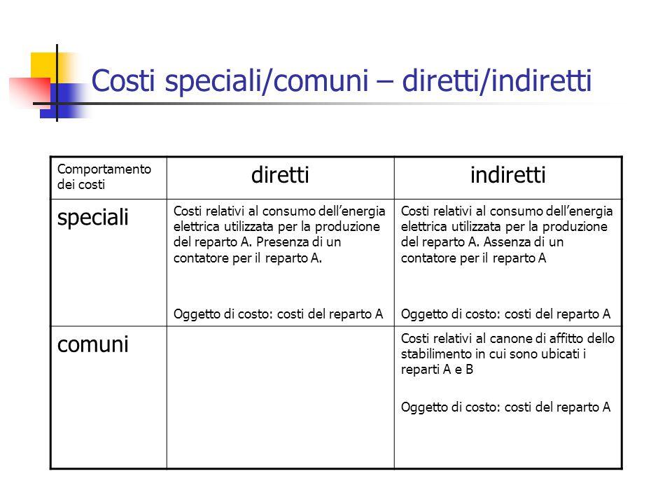 Costi speciali/comuni – diretti/indiretti